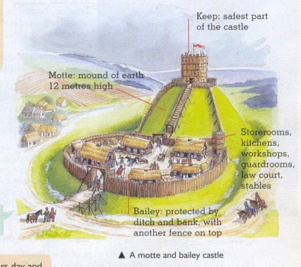 the battle of a saxon castle in the year 1232 In this text and and at the site are clues to penwortham's norman and earlier saxon heritage 'now there is a castle battle of hastings was 1232.